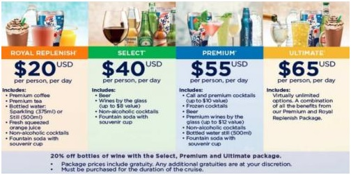 How Much Is Unlimited Drinks On Royal Carribean